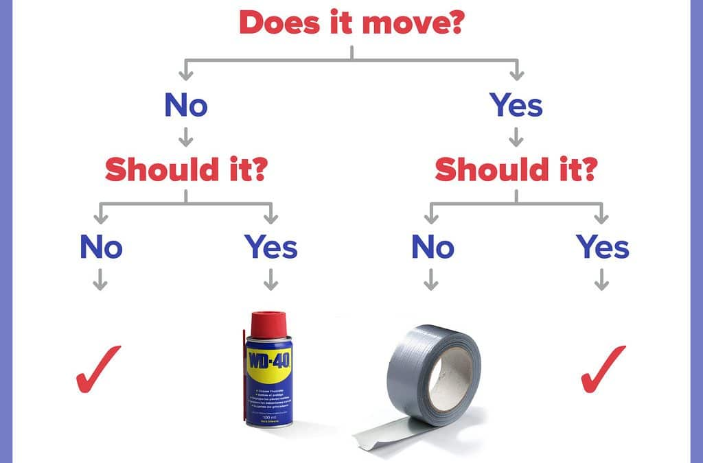 2,001 ways to use WD-40
